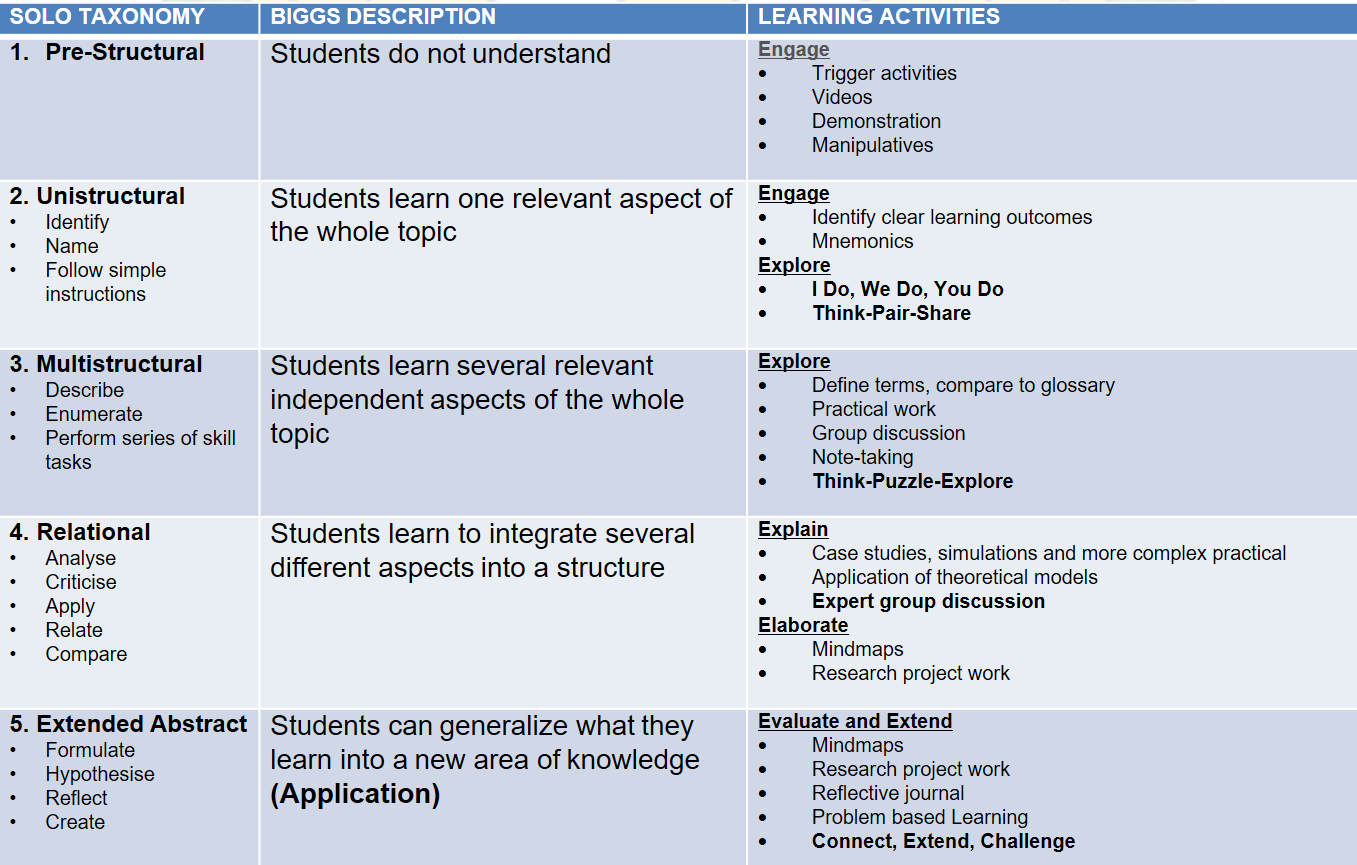 Under Our curriculum framework_pic2.png